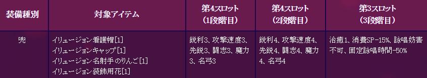 エンチャントリスト(イリュージョン花)