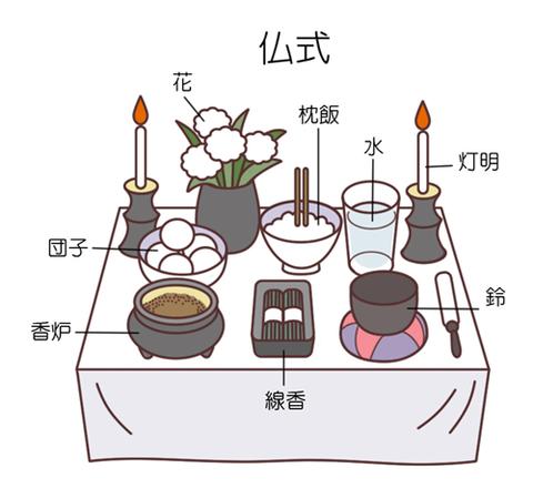 makura_butu