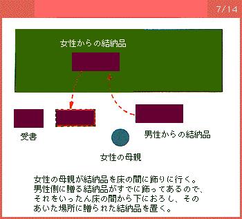 s_yuinou7_14