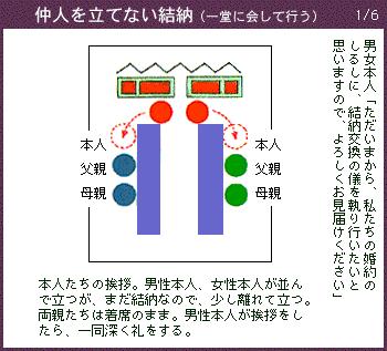 n_yuinou1_6