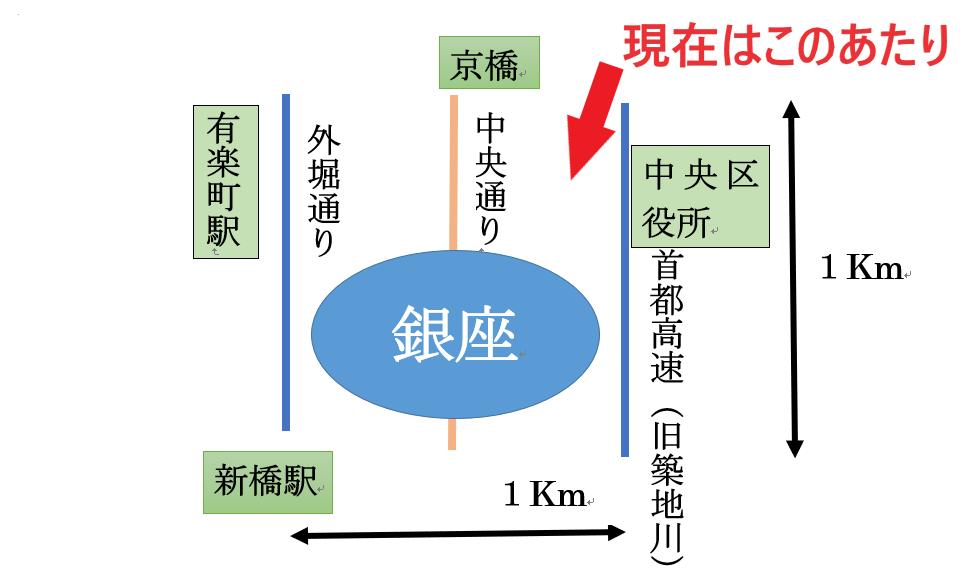 銀座概念図 銀座記事4