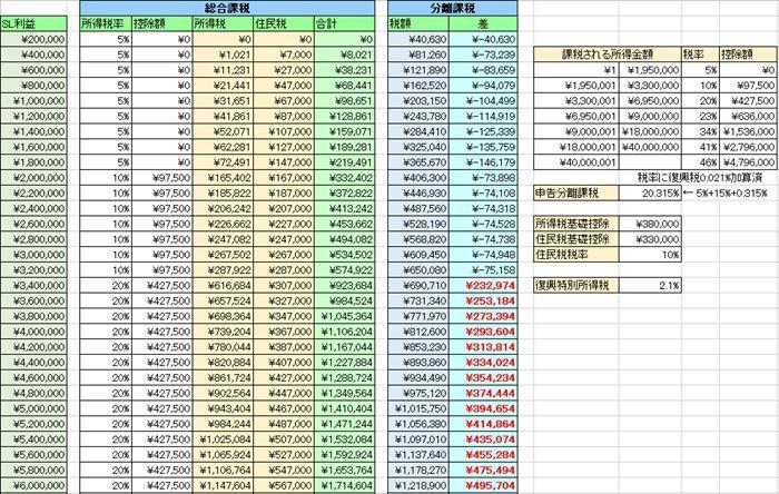 税額20181210_R