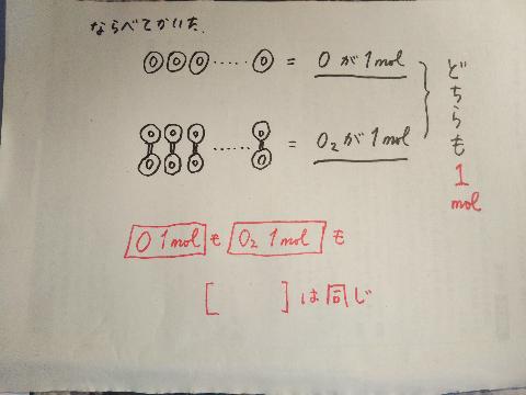酸素原子と酸素分子を並べた