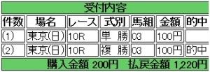 東京10R2