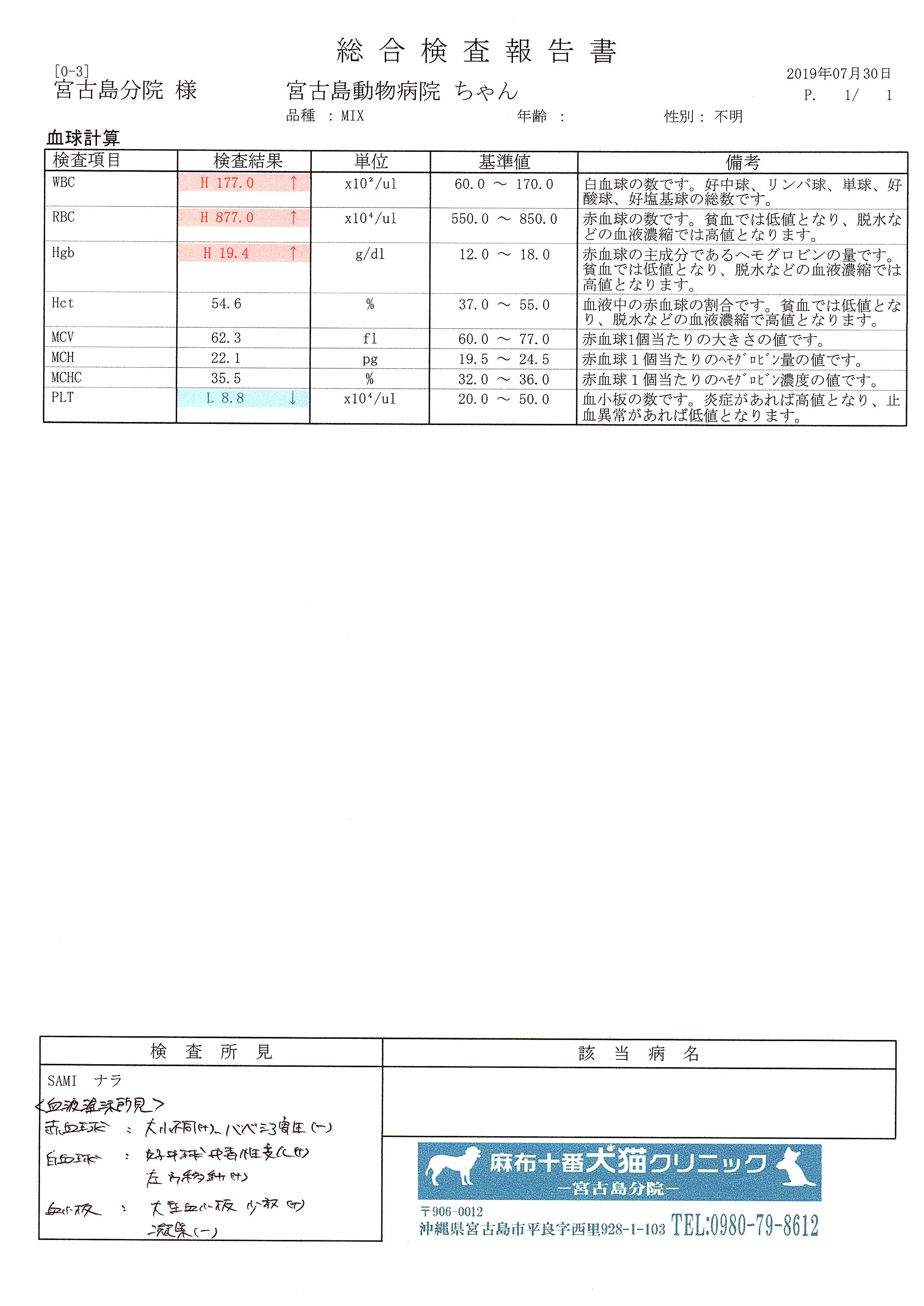 ナラ医療明細190730