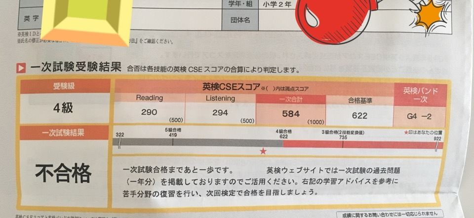 【小ニ】英検4級 不合格(-2)