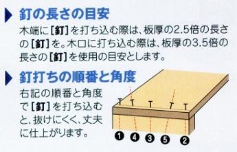 釘の長さ、打つ方向 (345x221)