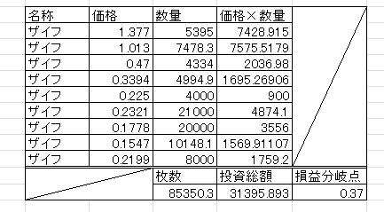 20181113仮想通貨