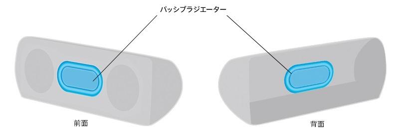 006_SRS-XB32_imagesB