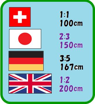 """国旗 正方形 国旗都是长方形,其实也有独特的""""正方形"""",了解一下-奇趣发现"""