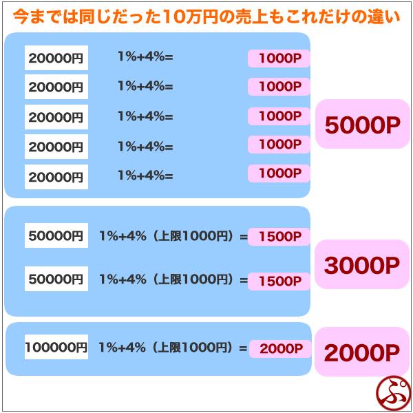 bonusCPNchigai.jpg
