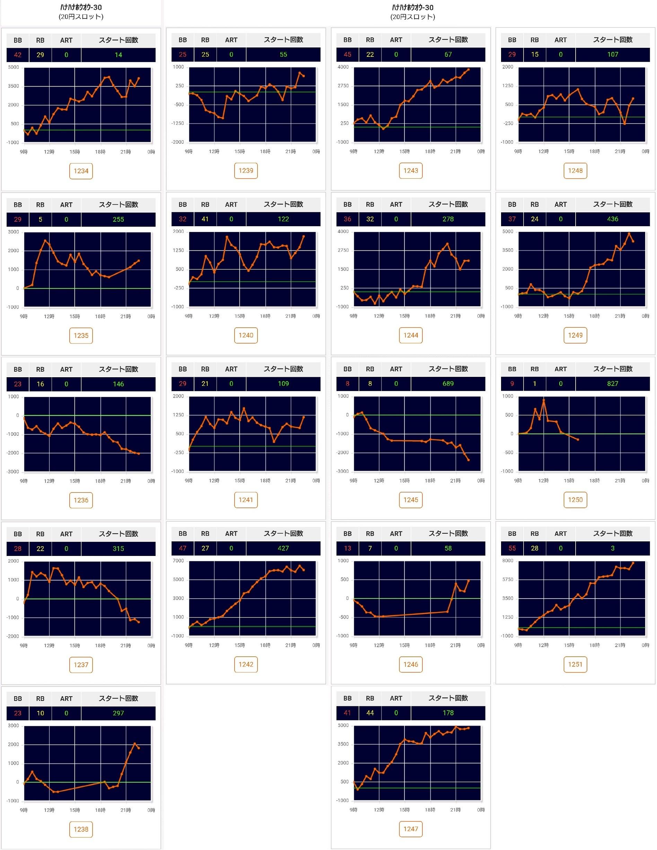 ホウオウグラフ3月17日