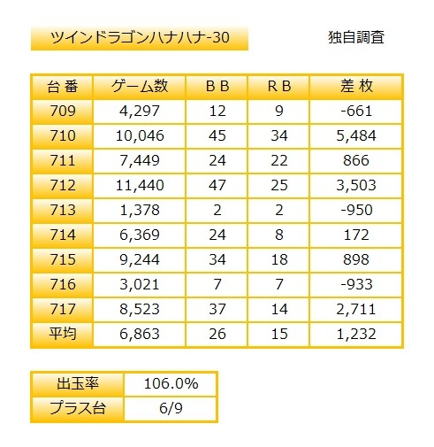 堀田ツイドラ10月5日