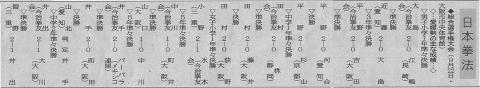 愛媛新聞「Sportえひめ」日本拳法総合選手権大会