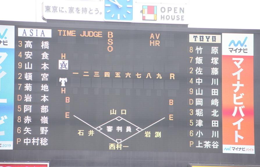 東洋大学出身のプロ野球選手一覧