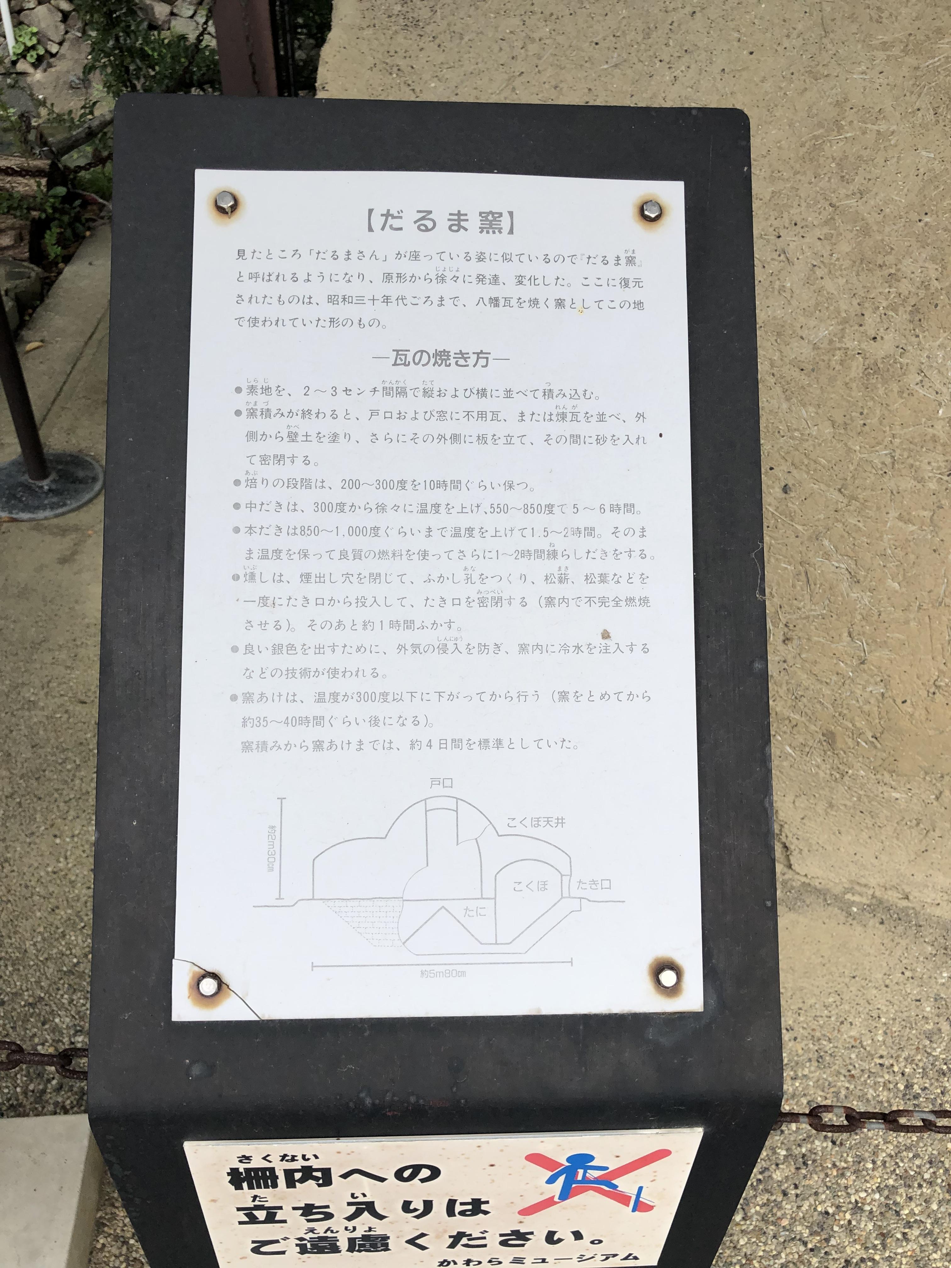 ハーレーとカワサキで行く近江八幡ツーリング 八幡堀 瓦ミュージアム