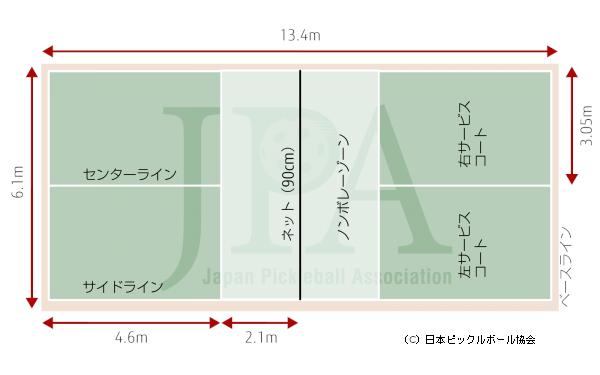 ピックルボールコート図1