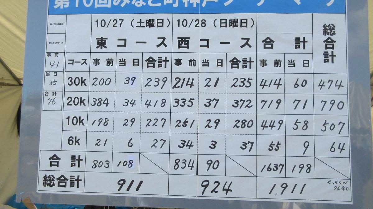 1810-43-神戸2日目-IMG_6334