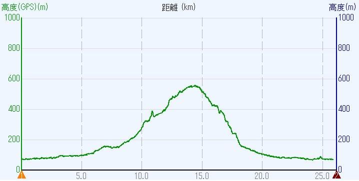 1811-00b-櫻井-高度