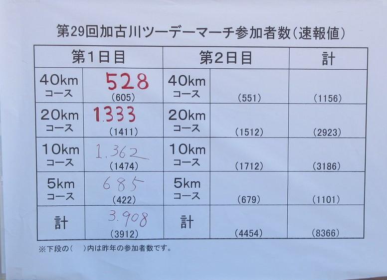 1811-40-加古川1日目-IMG_6504