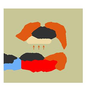 二層式ピザ窯の構造