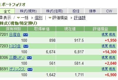 kabu_toshi_sbi0122_.jpg
