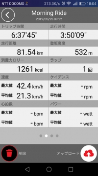 2019/05/25ビワイチ初日 走行時間