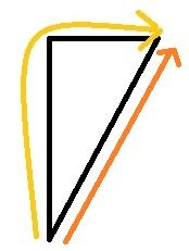 ピタゴラス 1