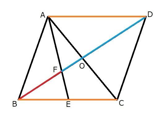 平行四辺形問題 問 3
