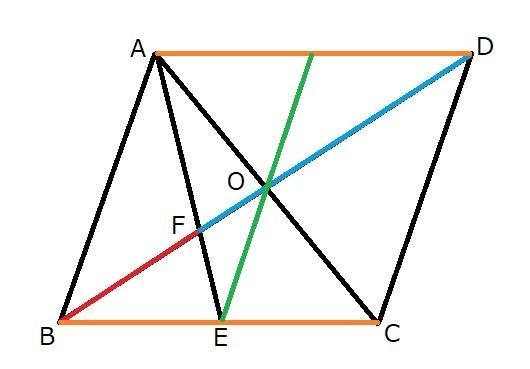 平行四辺形問題 問 6