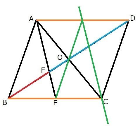 平行四辺形問題 問 7