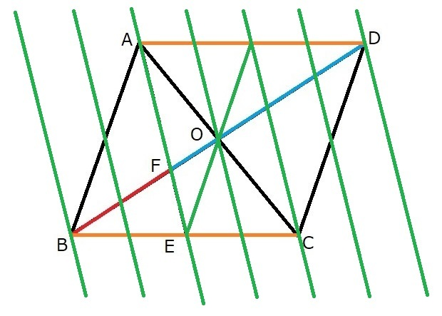 平行四辺形問題 問 8