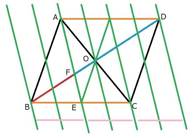 平行四辺形問題 問 9