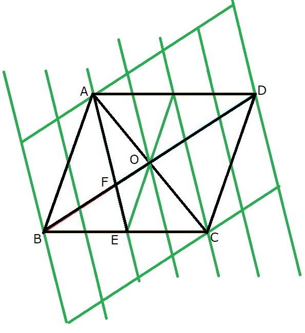 平行四辺形問題 問 13