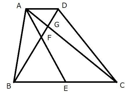 台形問題 問 1
