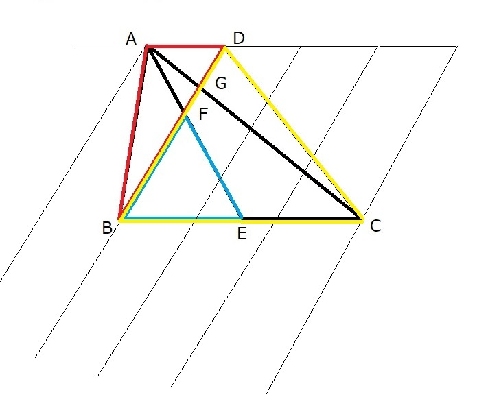 台形問題 問 7
