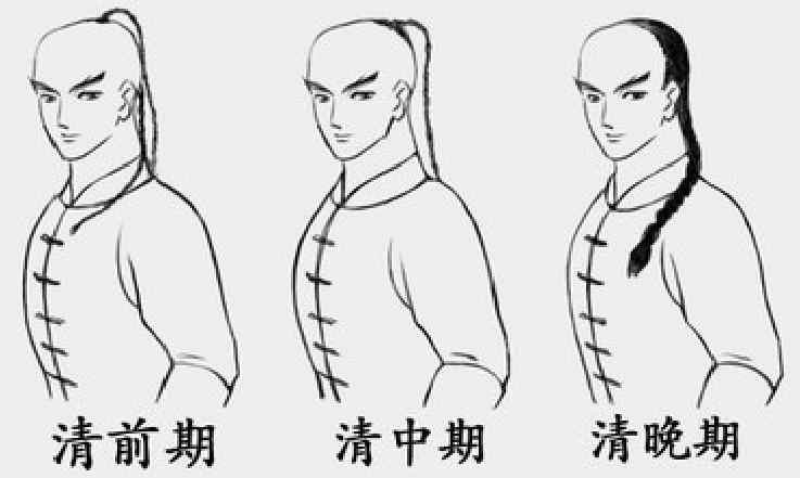 清朝の辮髪の変遷を描いた図
