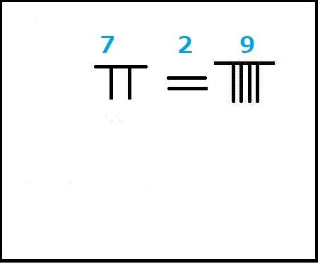 孫子算経 10
