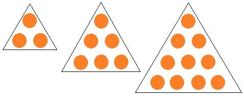 図形数 2