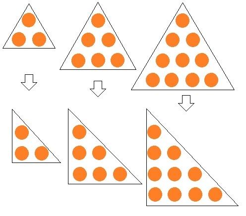 図形数 3