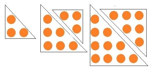 図形数 4