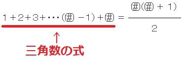 図形数 11