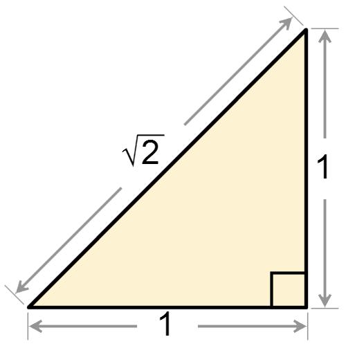 2 の正の平方根