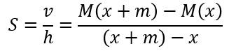 曲線 傾き 4