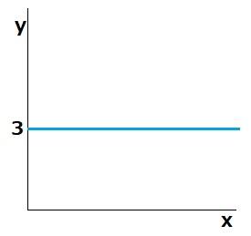 微分積分 曲線 1