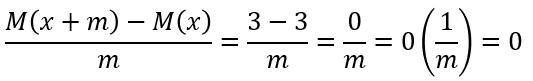 微分積分 曲線 2