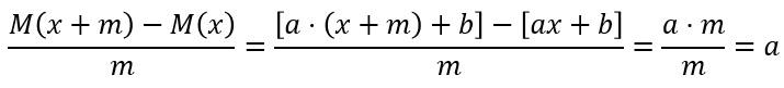 微分積分 曲線 3