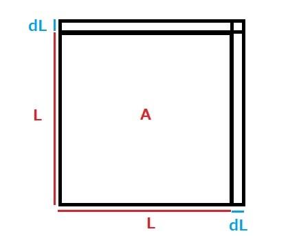 正方形 面積 微分積分 2