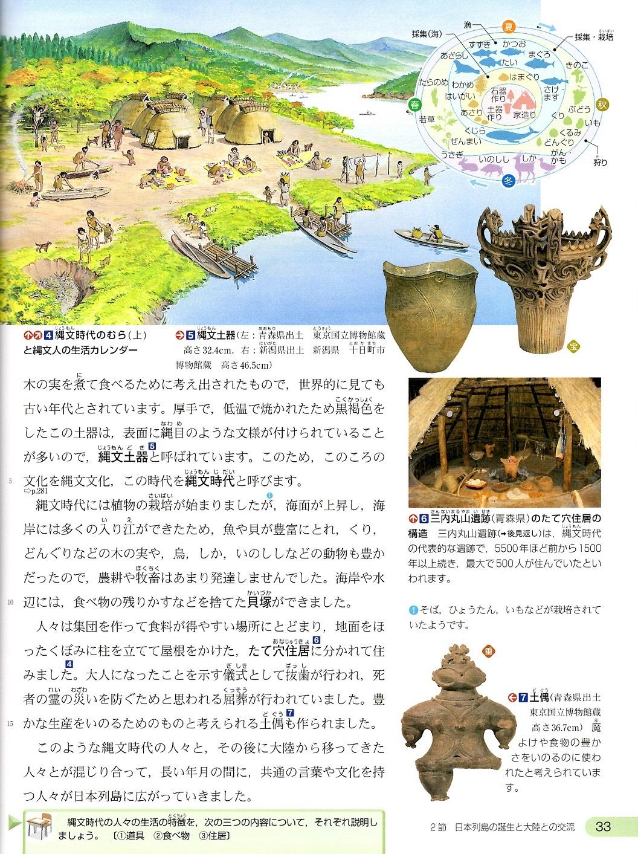 古代文明⑫ 東京書籍