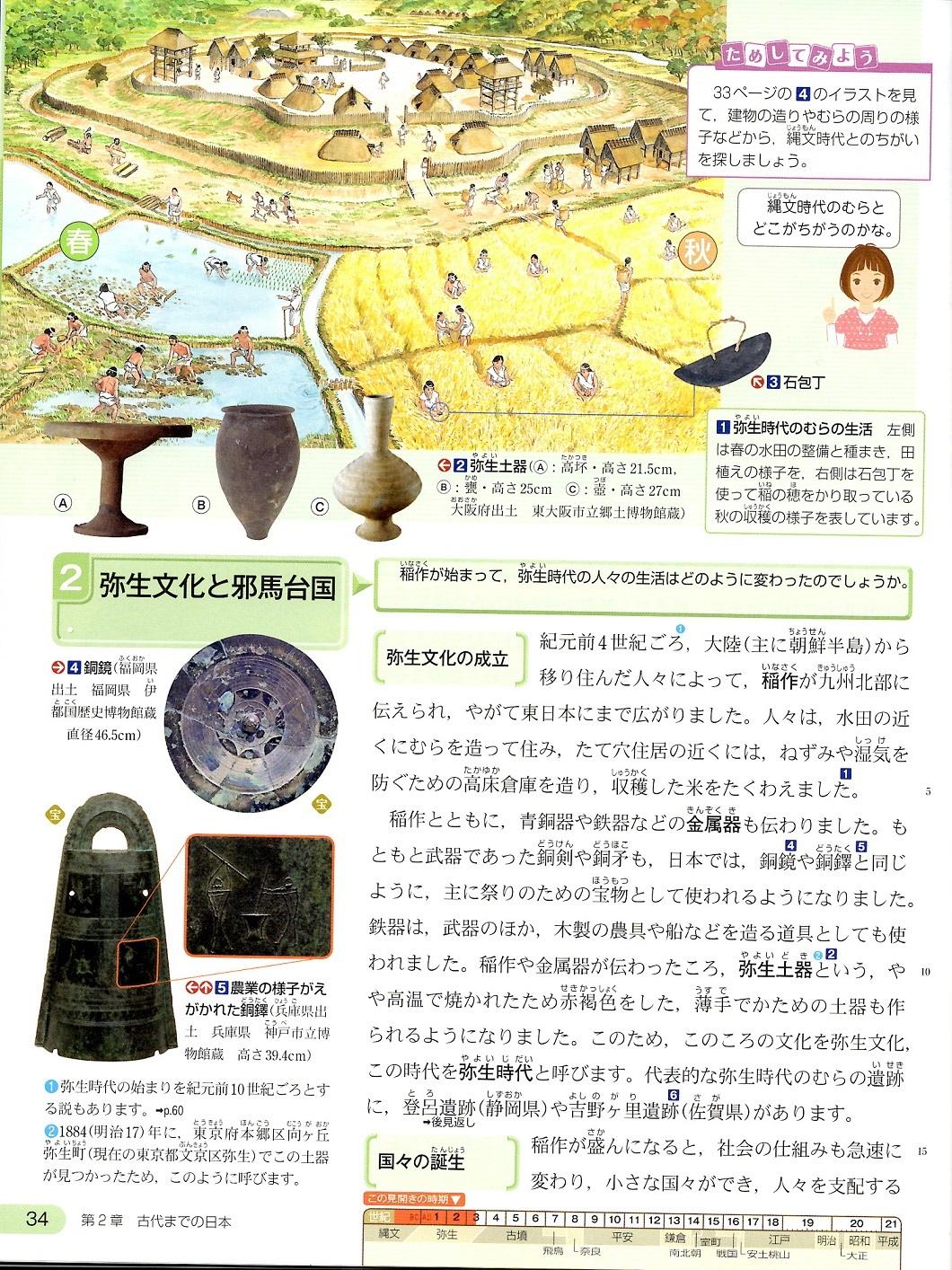 古代文明⑬ 東京書籍